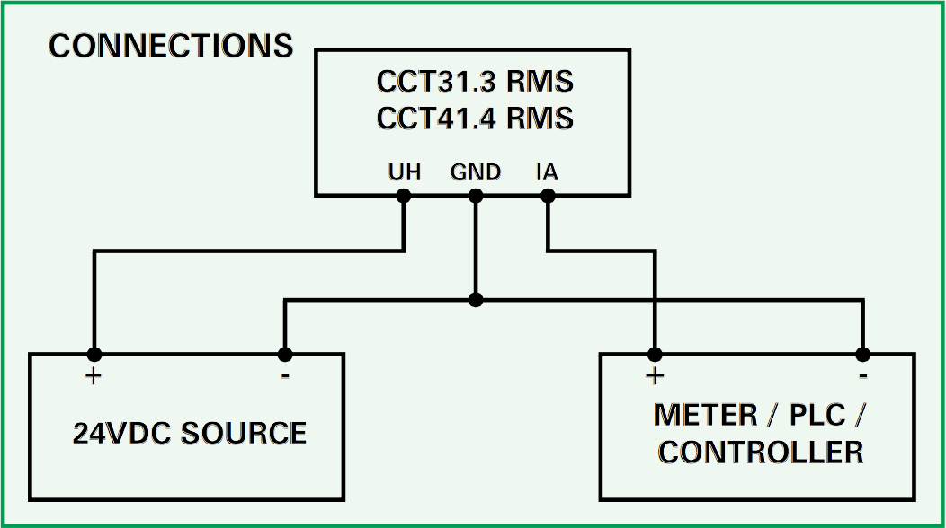 CCT31.3-RMS-Connections.png#asset:4008