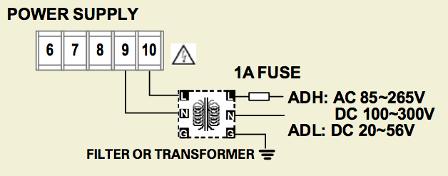 CS3-PM-CONNECTION-DIAGRAM2.png#asset:4093