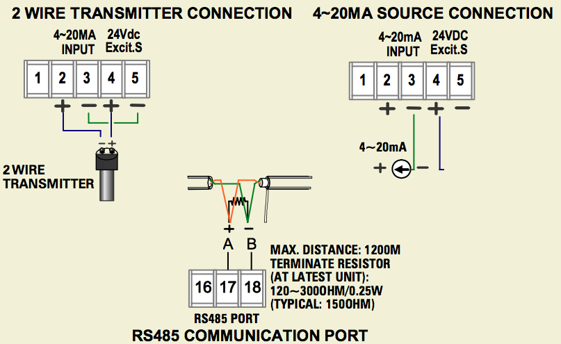 CS3-PR-CONNECTION-DIAGRAM3.png#asset:4097