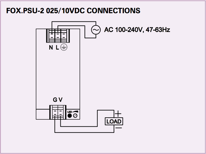 FOX.PSU-2-02510VDC-Connections.png#asset:3573