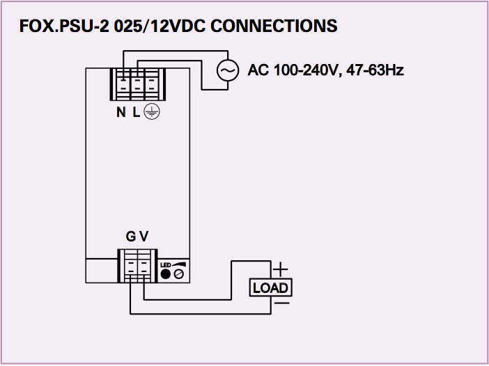 FOX.PSU-2-02512VDC-Connections.png#asset:3575