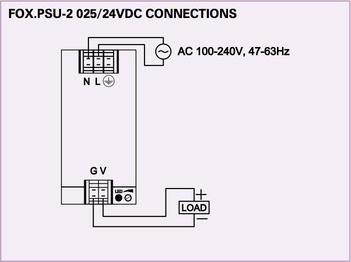 FOX.PSU-2-02524VDC-Connections.png#asset:3581