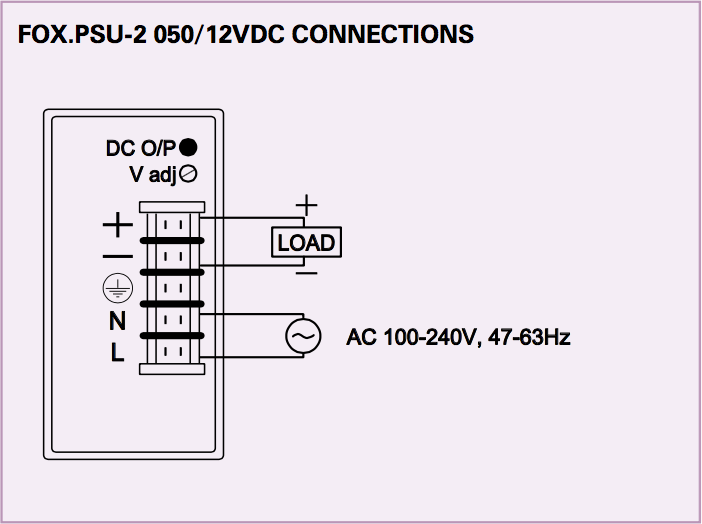 FOX.PSU-2-05012VDC-Connections.png#asset:3577