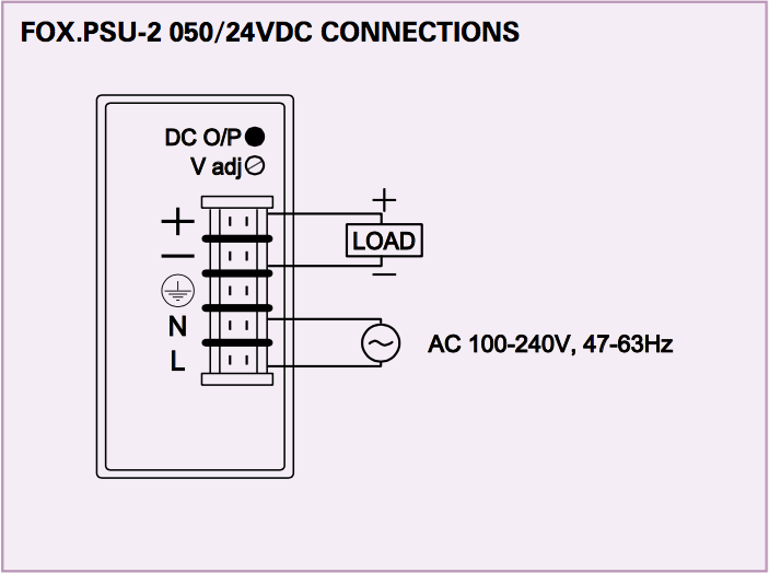 FOX.PSU-2-05024VDC-Connections.png#asset:3583