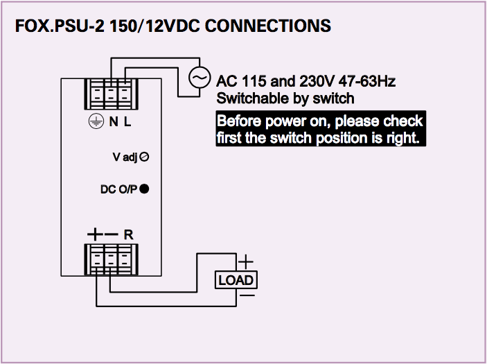FOX.PSU-2-15012VDC-Connections.png#asset:3579