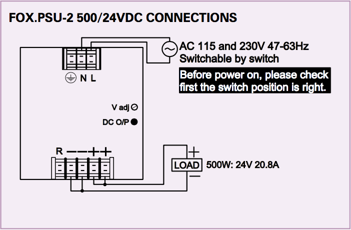 FOX.PSU-2-50024VDC-Connections.png#asset:3593