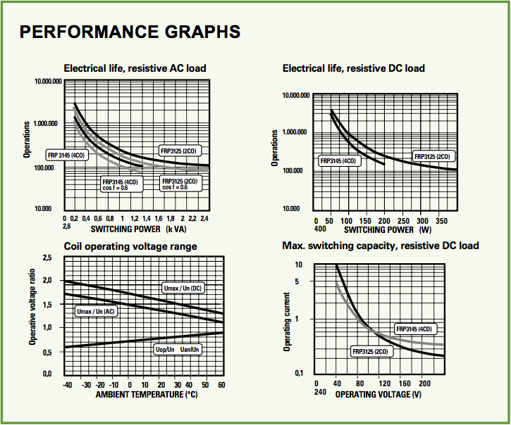 FRP3145-Graphs.png#asset:3444