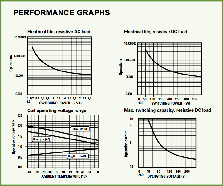 TRP6825-performance-graphs.png#asset:3482