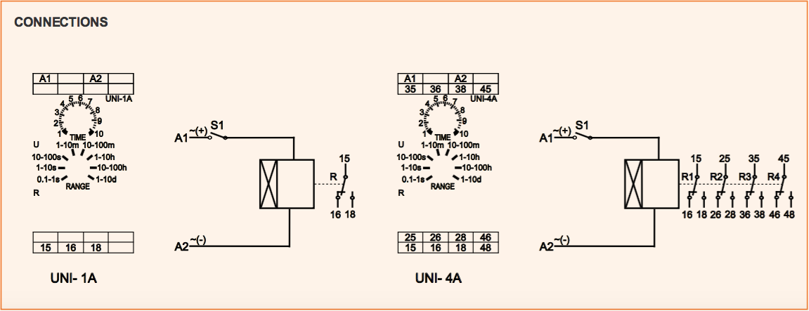 UNI-1A-Connections.png#asset:2750