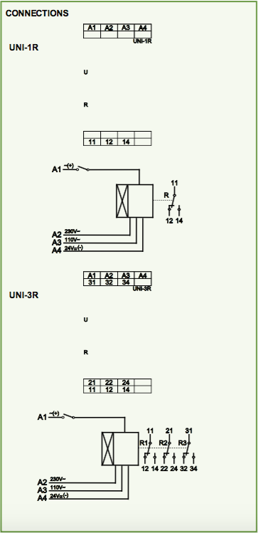 UNI-1R-Connections.png#asset:3516