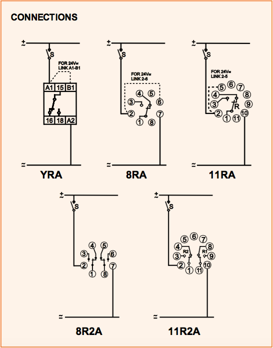 YRA-Connections.png#asset:2757