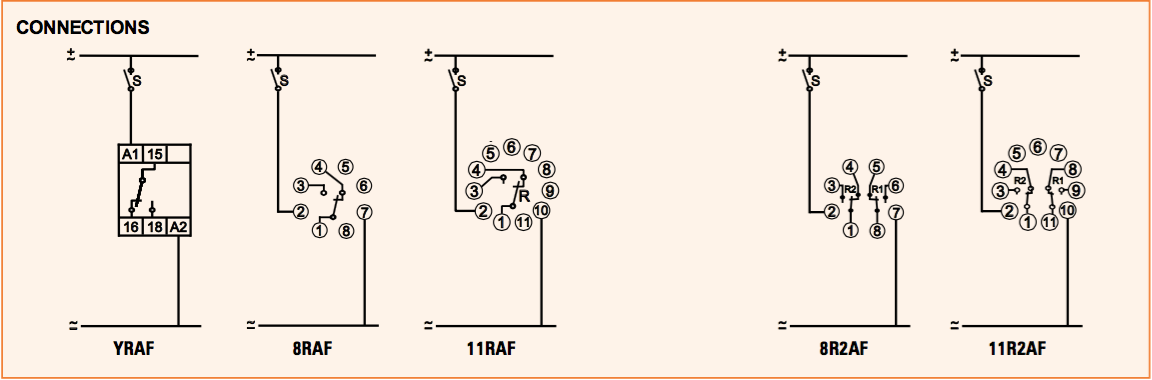YRAF-CONNECTIONS.png#asset:2754