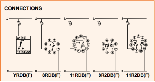 YRDB-Connections.png#asset:2830