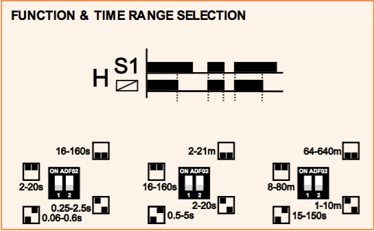 YRH-Functions-Time-range-selection.png#asset:2778