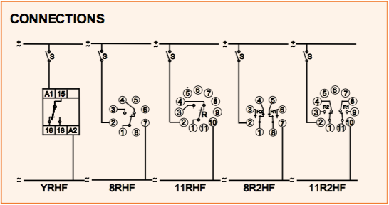 YRHF-Connections.png#asset:2774