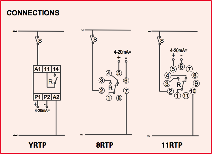YRTP-Connections.png#asset:3018