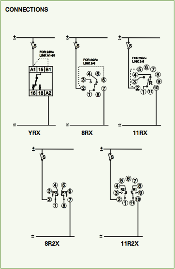 YRX-Connections.png#asset:3532