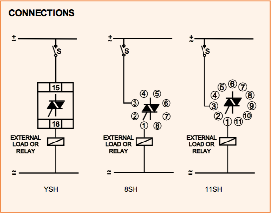 YSH-Connections.png#asset:2781