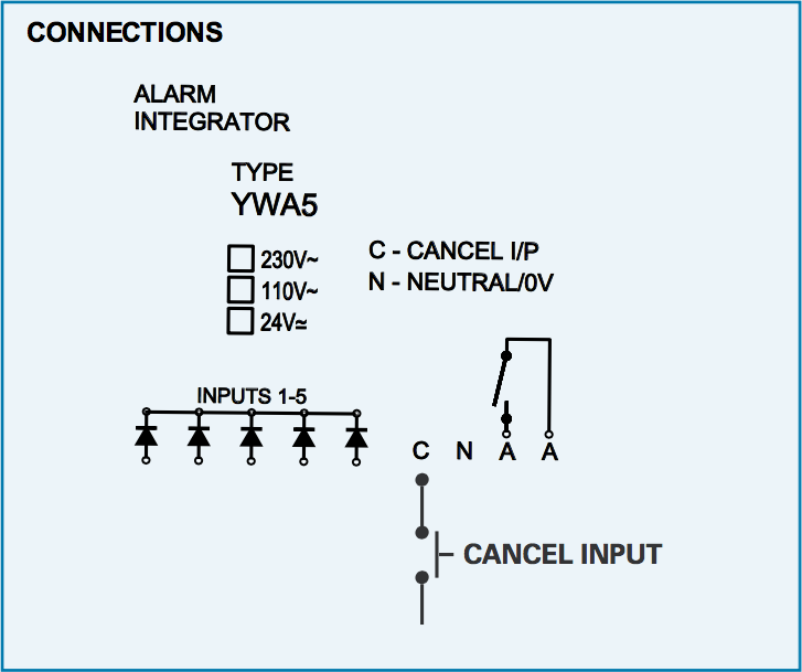 YWA5-Connections.png#asset:3547