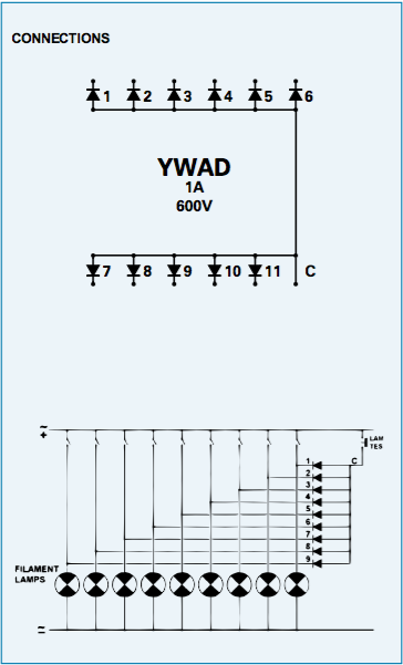 YWAD-Connections.png#asset:3536
