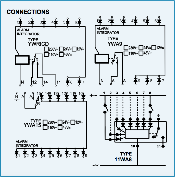 YWRICD-Connections.png#asset:3543