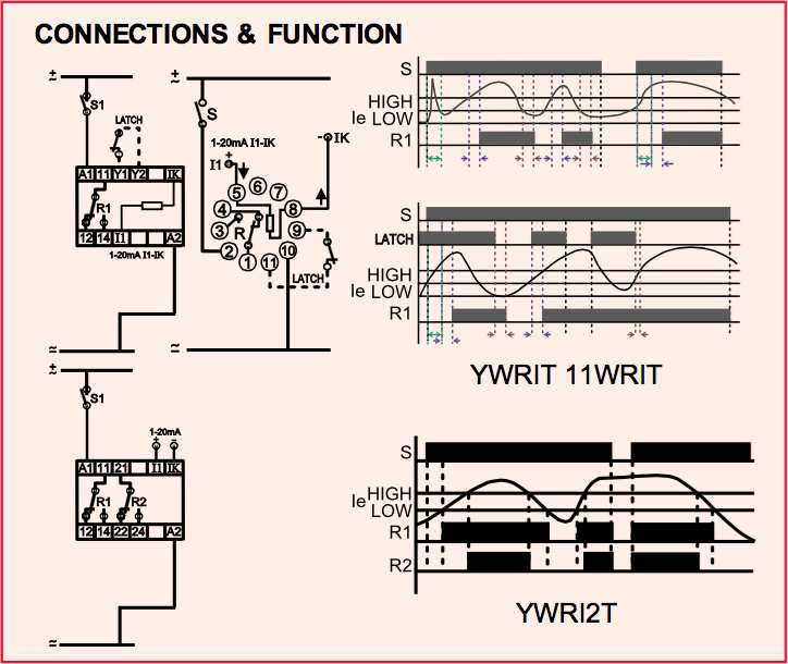 YWRIT-Connections-Function.png#asset:3384