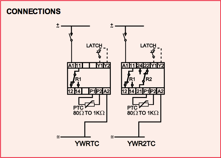 YWRTC-Connections.png#asset:3283