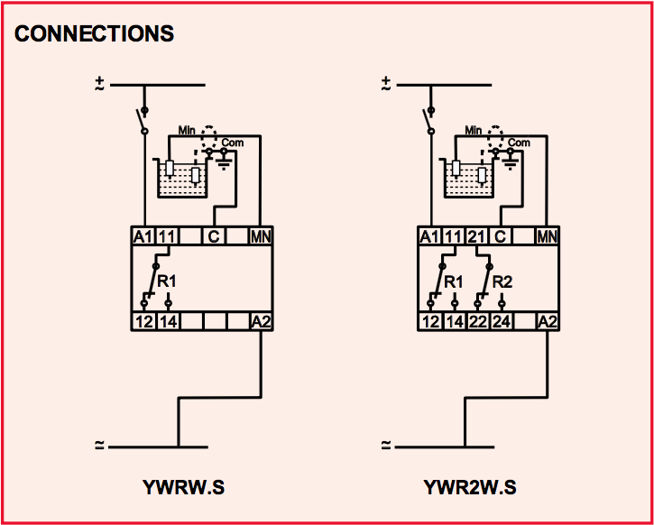 YWRWS-Connections.png#asset:3425